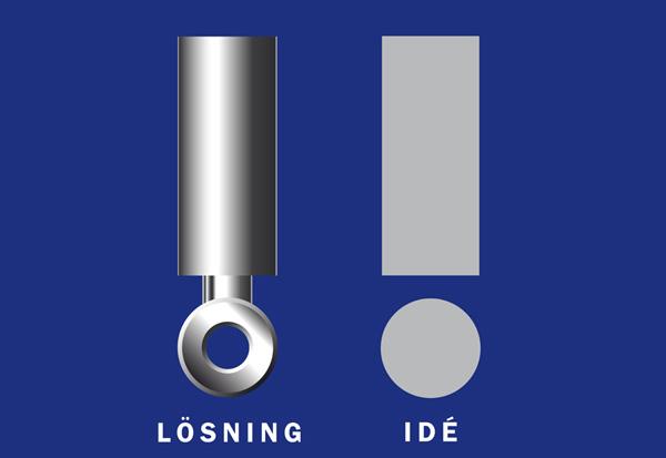 Melin & Carlsson Idé - Lösning